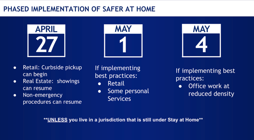 State of Colorado Safer at Home graphic